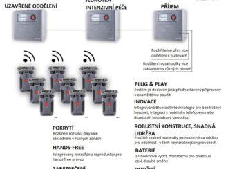 Obrázek č.1 article RIEDEL - MEDICAL komunikace